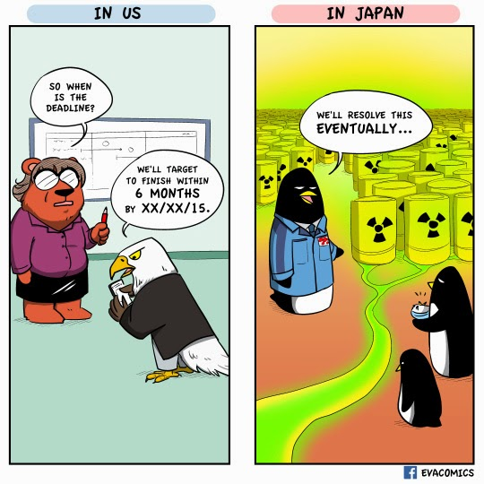 Evacomics: Funny comics about Japan