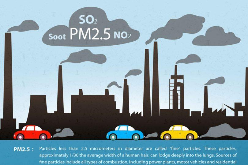 Dangerous Is Zooming Pollution Air Japan How In Japan »